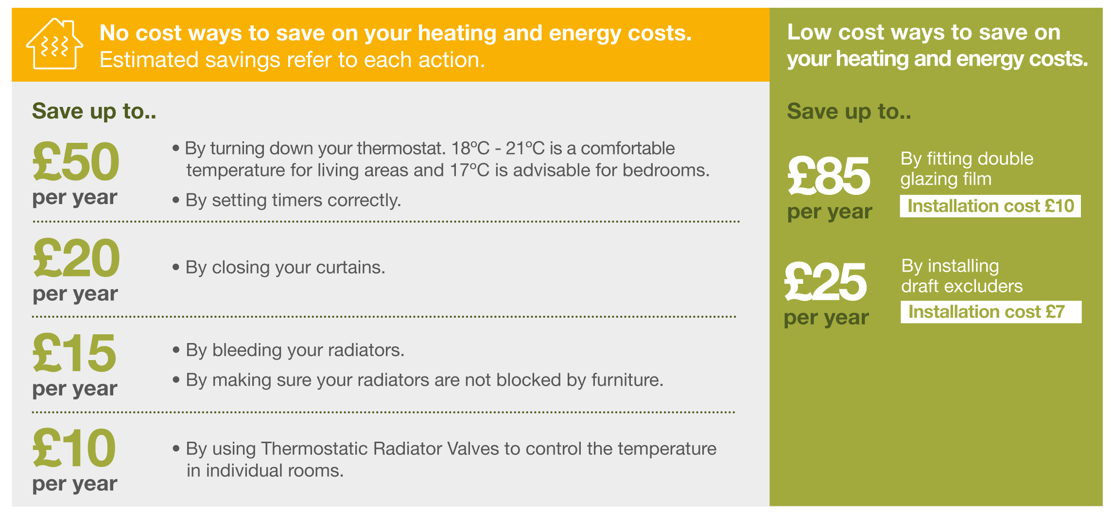 Heating Savings